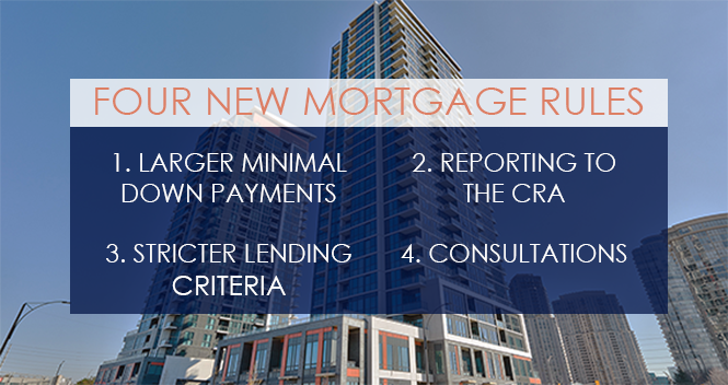 new-mortgage-rules